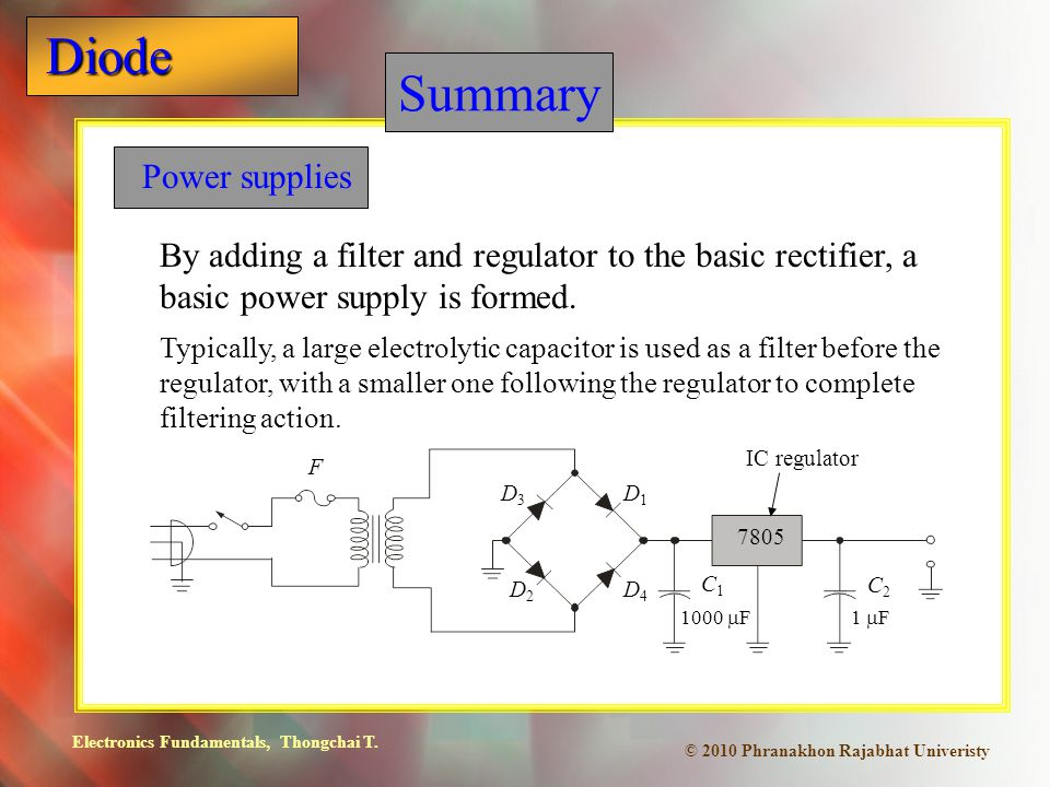 Summary Power supplies