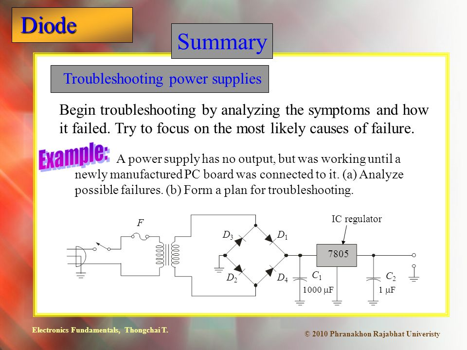 Summary Example: Troubleshooting power supplies