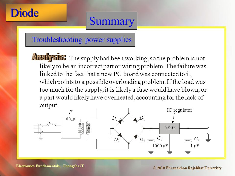 Summary Troubleshooting power supplies Analysis: