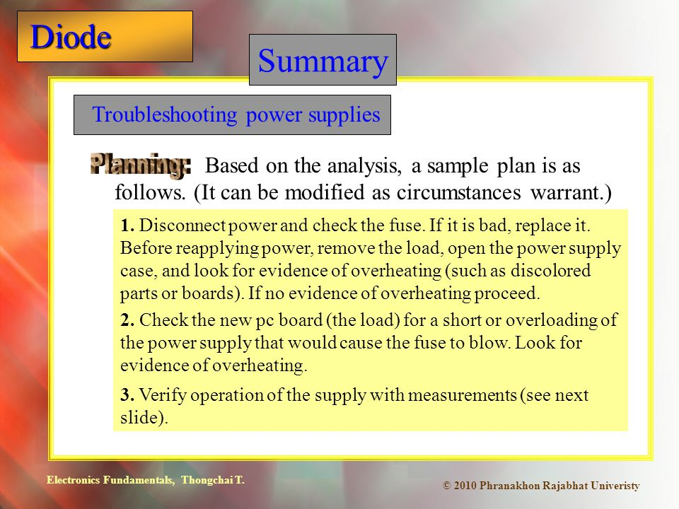 Summary Troubleshooting power supplies