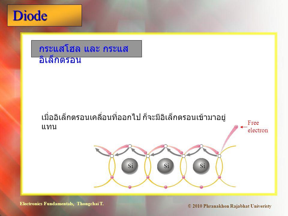 กระแสโฮล และ กระแสอิเล็กตรอน