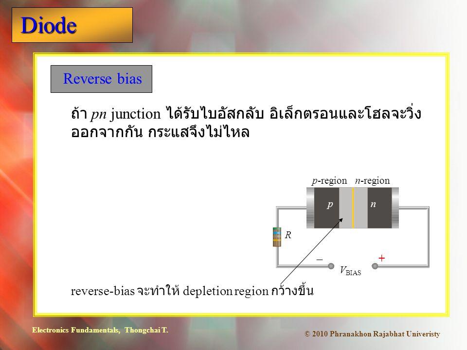 Reverse bias ถ้า pn junction ได้รับไบอัสกลับ อิเล็กตรอนและโฮลจะวิ่งออกจากกัน กระแสจึงไม่ไหล. p-region.