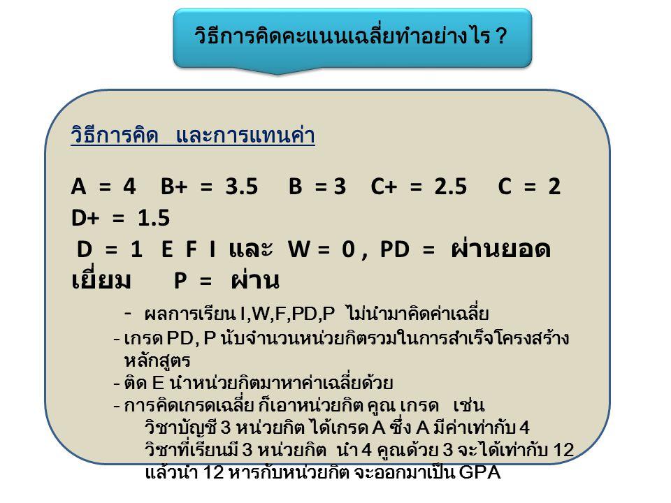 D = 1 E F I และ W = 0 , PD = ผ่านยอดเยี่ยม P = ผ่าน