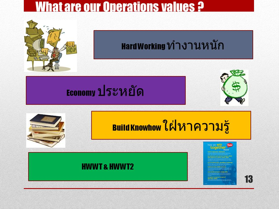 What are our Operations values