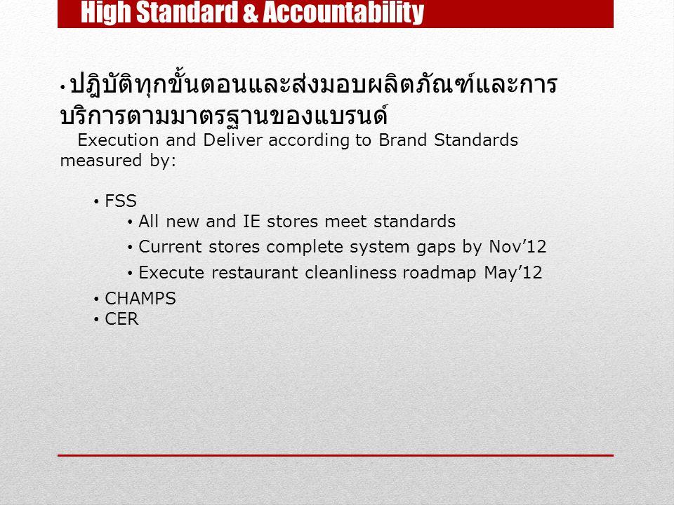 High Standard & Accountability