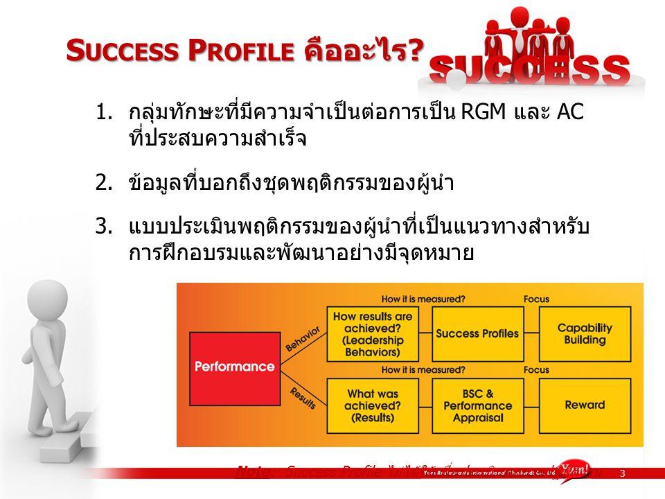 Success Profile คืออะไร