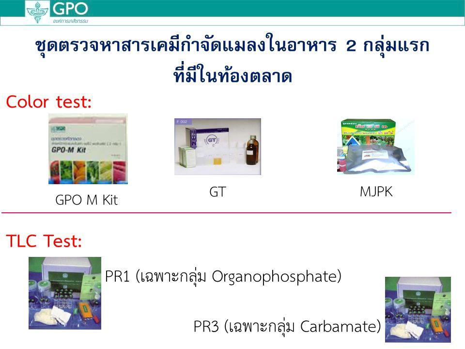ชุดตรวจหาสารเคมีกำจัดแมลงในอาหาร 2 กลุ่มแรก ที่มีในท้องตลาด