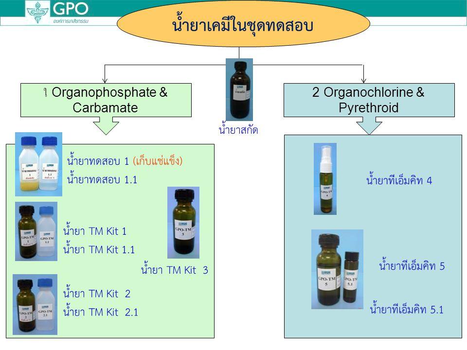 น้ำยาเคมีในชุดทดสอบ น้ำยาสกัด น้ำยาทดสอบ 1 (เก็บแช่แข็ง)