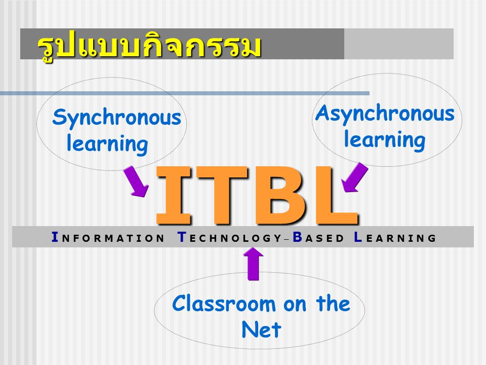 ITBL รูปแบบกิจกรรม Asynchronous learning Synchronous learning