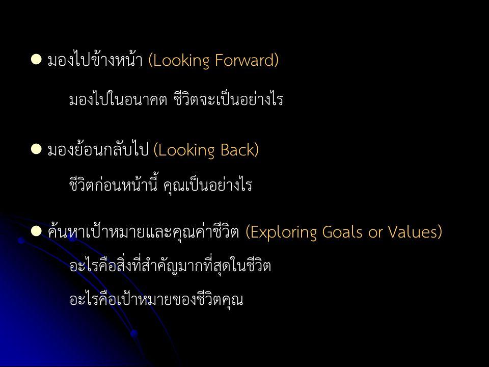 มองไปข้างหน้า (Looking Forward)