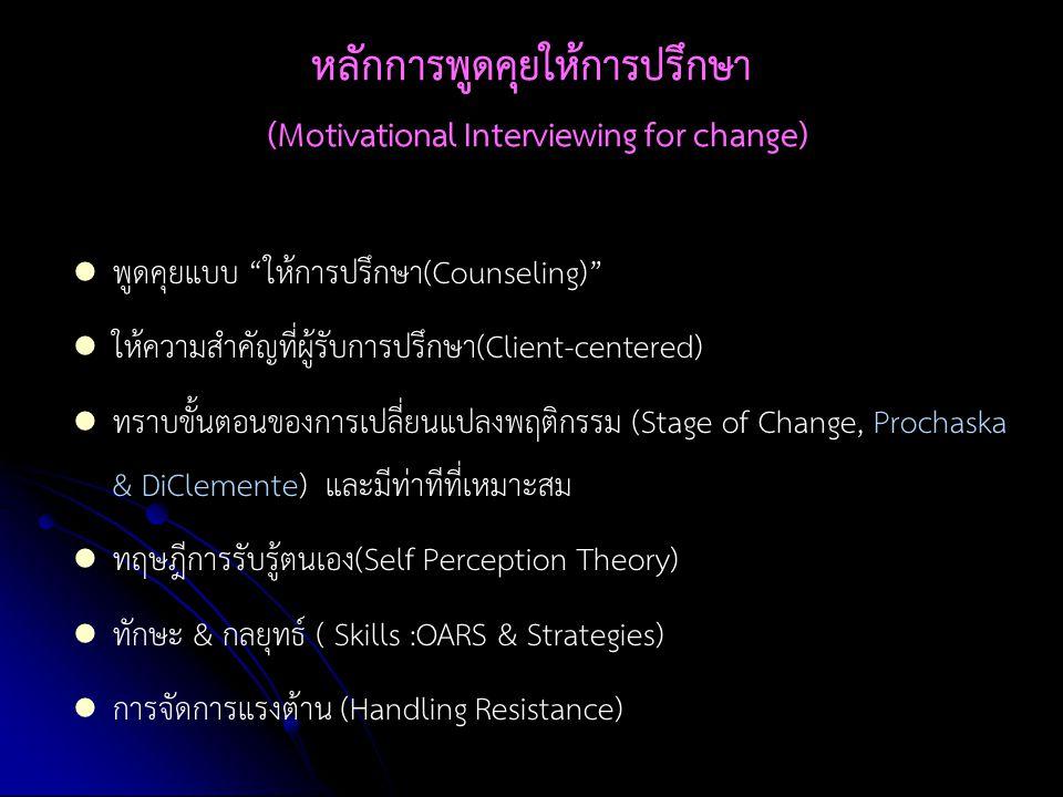 หลักการพูดคุยให้การปรึกษา (Motivational Interviewing for change)