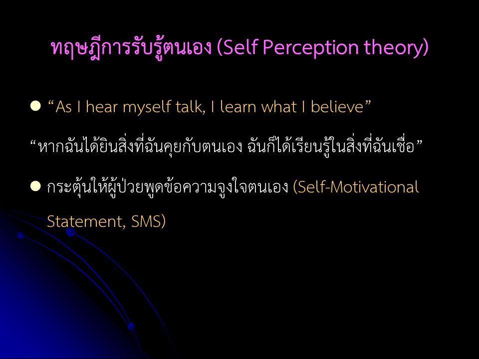 ทฤษฎีการรับรู้ตนเอง (Self Perception theory)