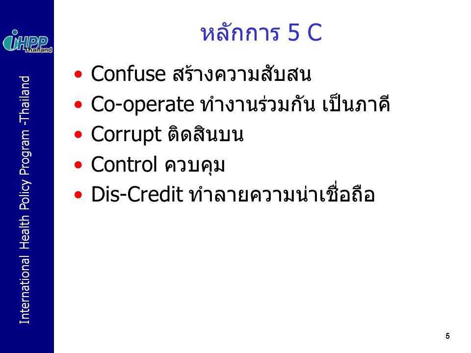 หลักการ 5 C Confuse สร้างความสับสน Co-operate ทำงานร่วมกัน เป็นภาคี