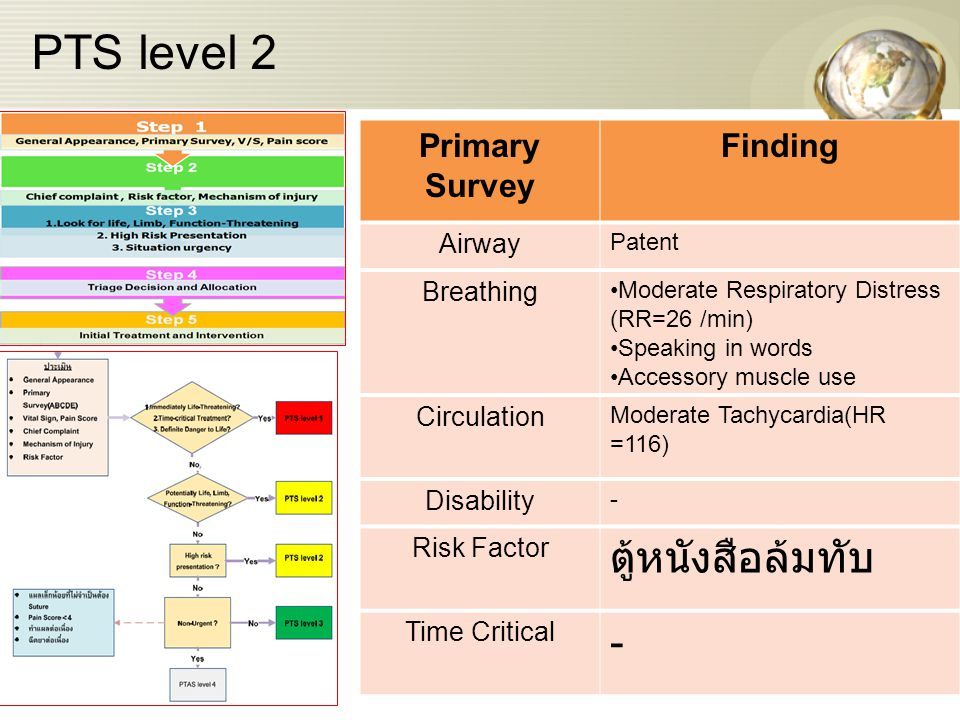 PTS level 2 ตู้หนังสือล้มทับ Primary Survey Finding Airway Breathing