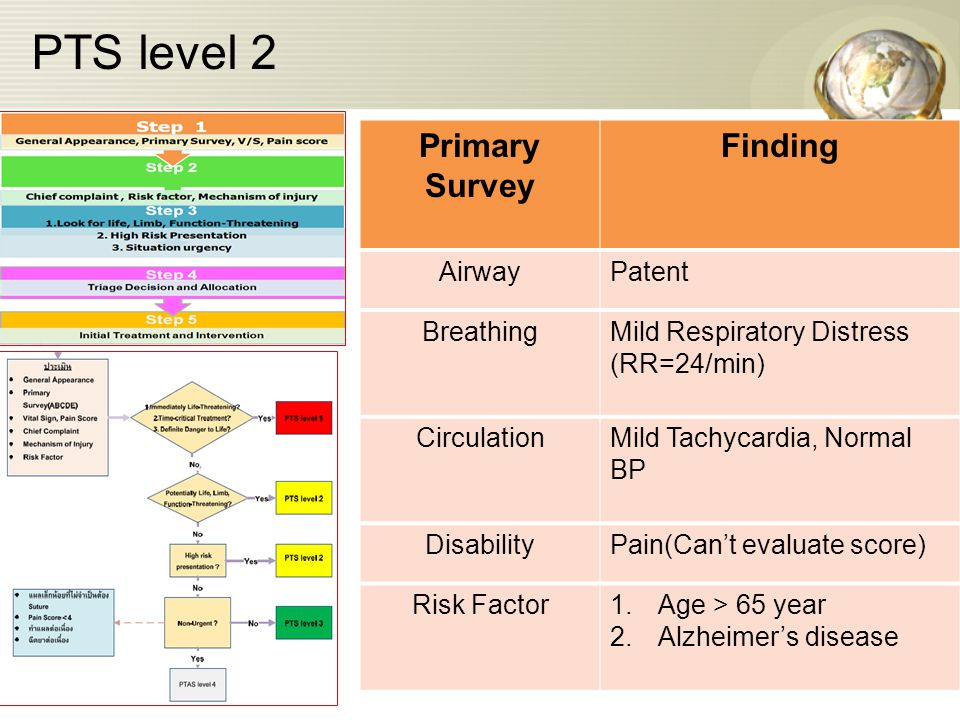 PTS level 2 Primary Survey Finding Airway Patent Breathing