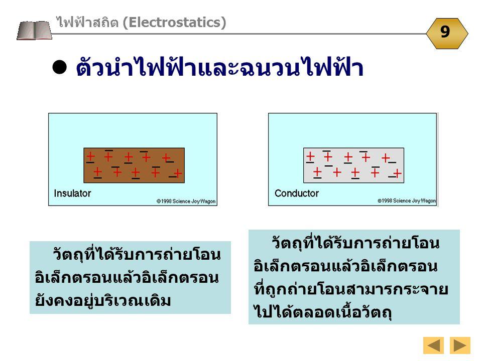  ตัวนำไฟฟ้าและฉนวนไฟฟ้า