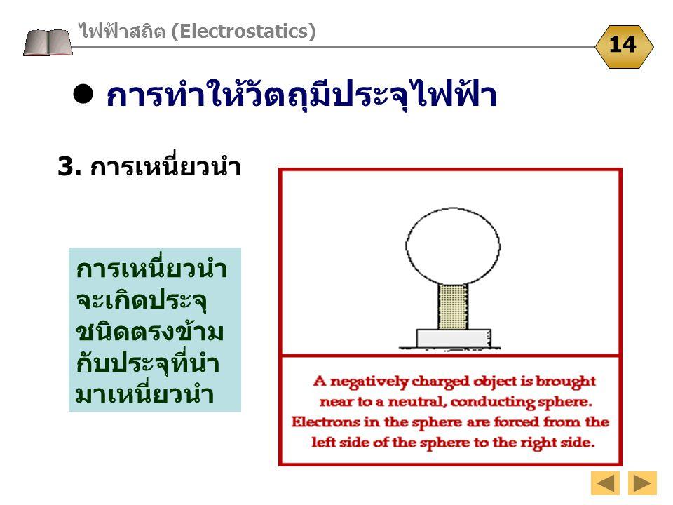  การทำให้วัตถุมีประจุไฟฟ้า