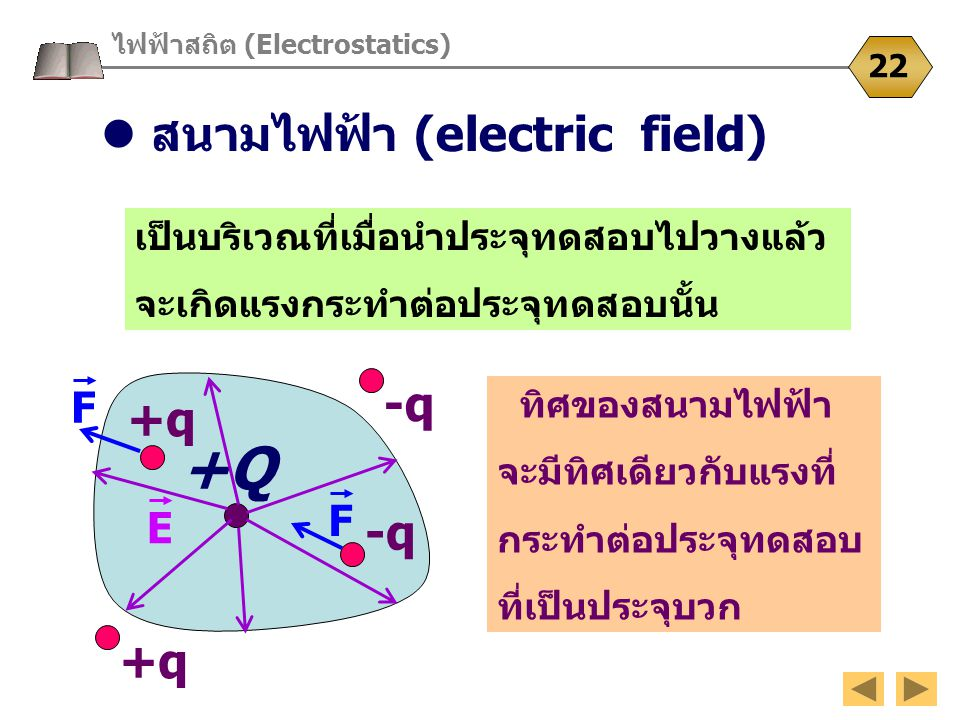  สนามไฟฟ้า (electric field)