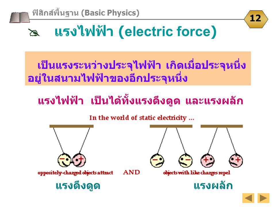 แรงไฟฟ้า เป็นได้ทั้งแรงดึงดูด และแรงผลัก