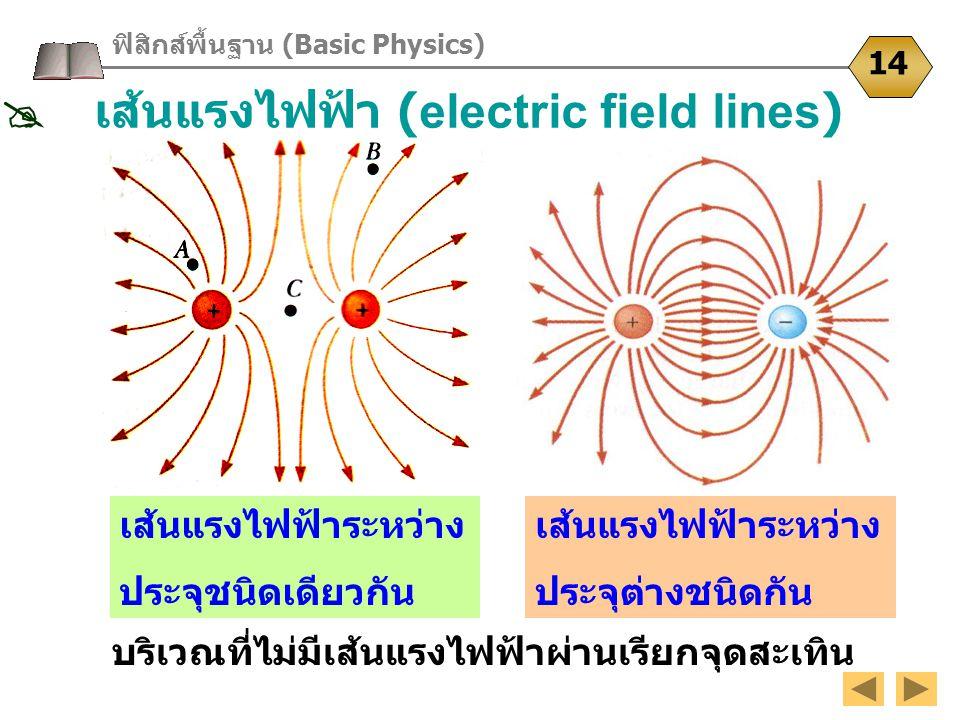  เส้นแรงไฟฟ้า (electric field lines)
