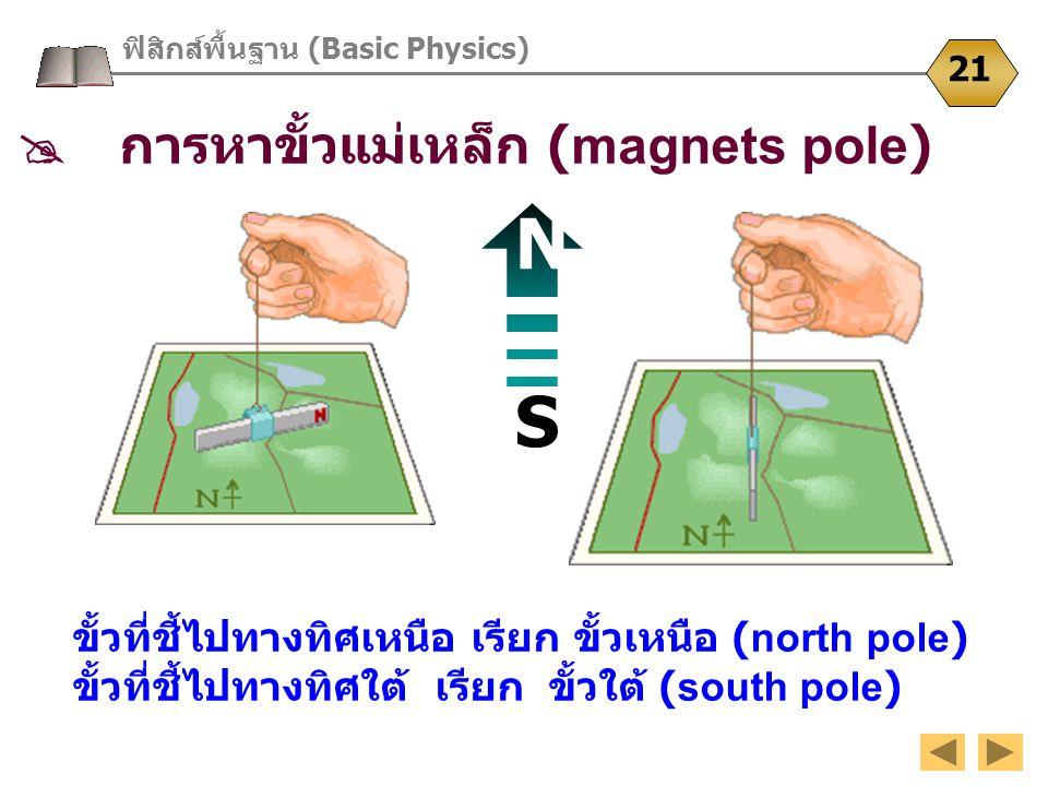 N S  การหาขั้วแม่เหล็ก (magnets pole)