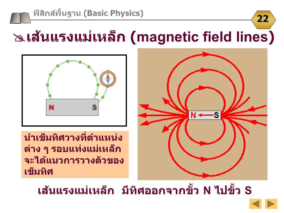 เส้นแรงแม่เหล็ก (magnetic field lines)