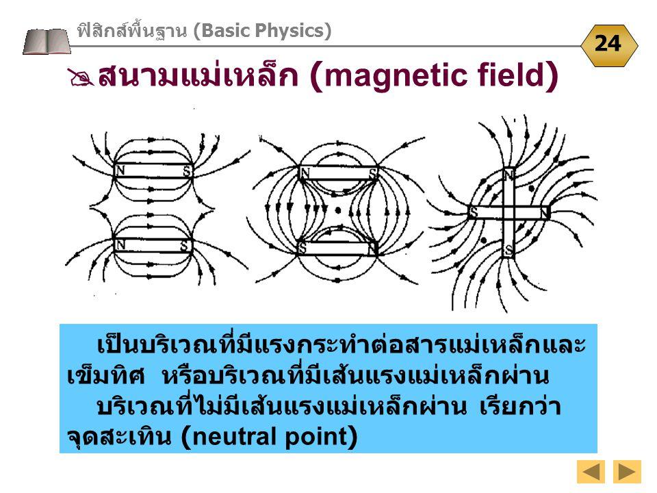 สนามแม่เหล็ก (magnetic field)