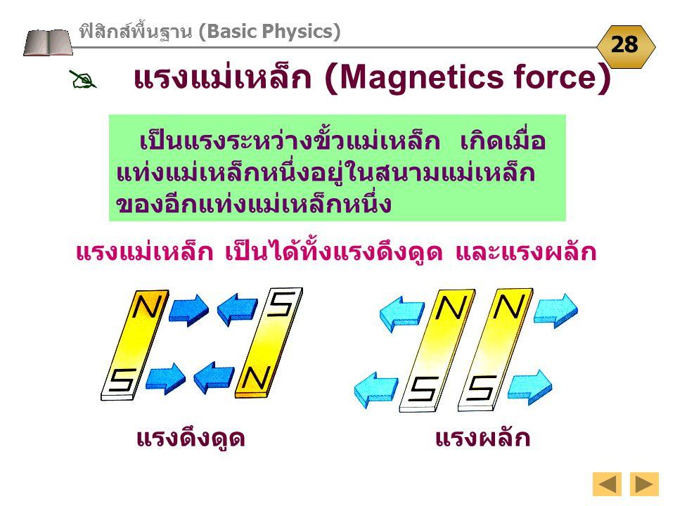  แรงแม่เหล็ก (Magnetics force)