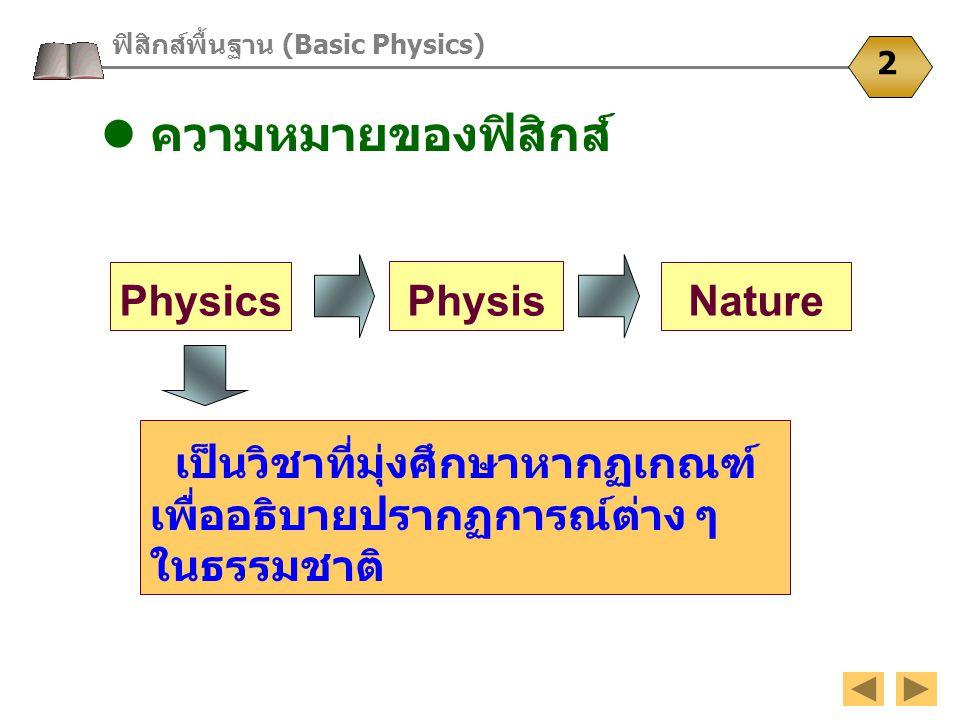  ความหมายของฟิสิกส์ Physics Physis Nature