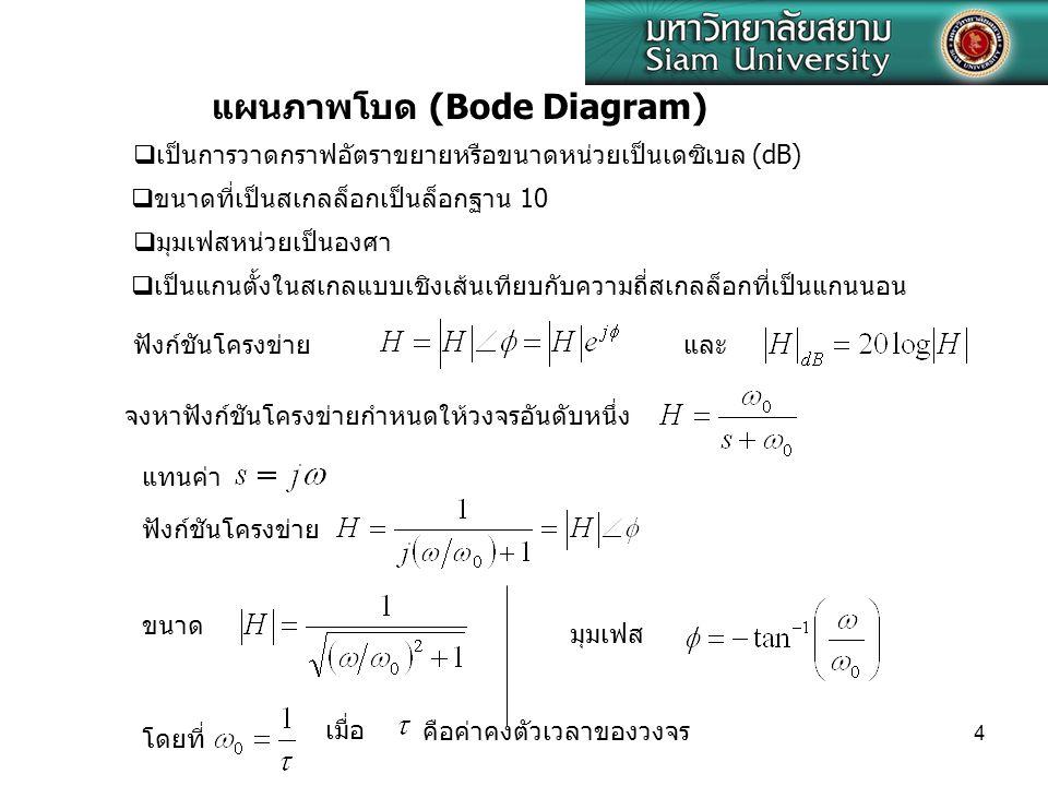 แผนภาพโบด (Bode Diagram)