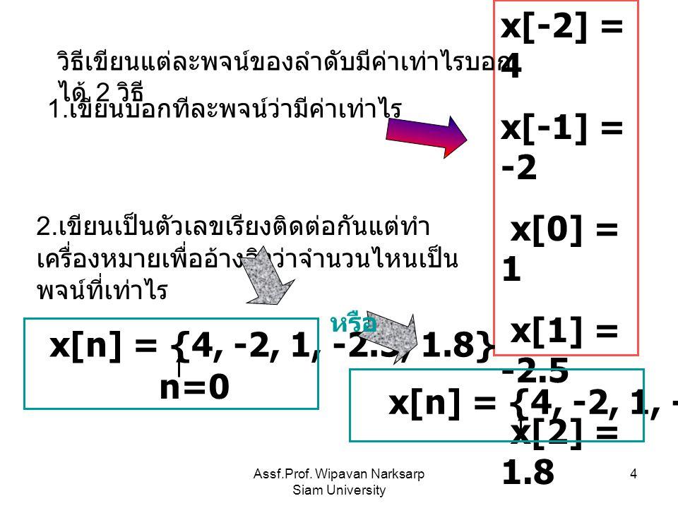 Assf.Prof. Wipavan Narksarp Siam University