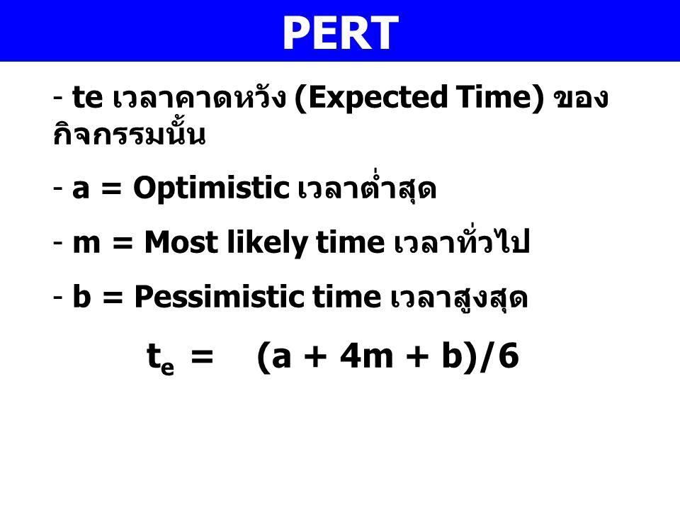 PERT te เวลาคาดหวัง (Expected Time) ของกิจกรรมนั้น