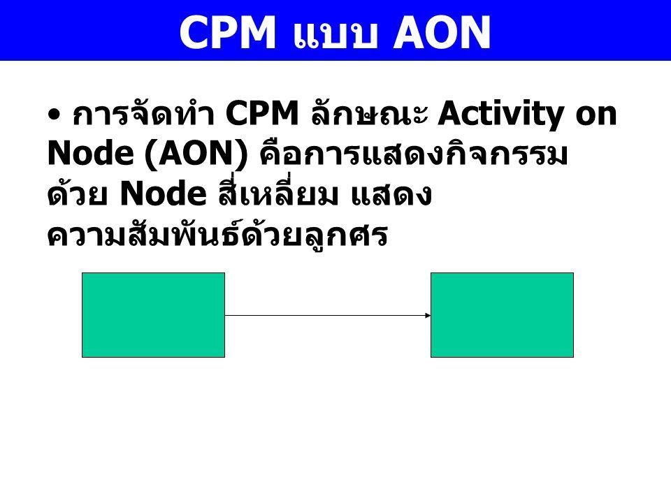 CPM แบบ AON การจัดทำ CPM ลักษณะ Activity on Node (AON) คือการแสดงกิจกรรมด้วย Node สี่เหลี่ยม แสดงความสัมพันธ์ด้วยลูกศร.