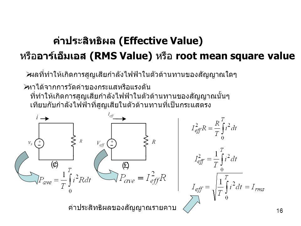 ค่าประสิทธิผล (Effective Value)