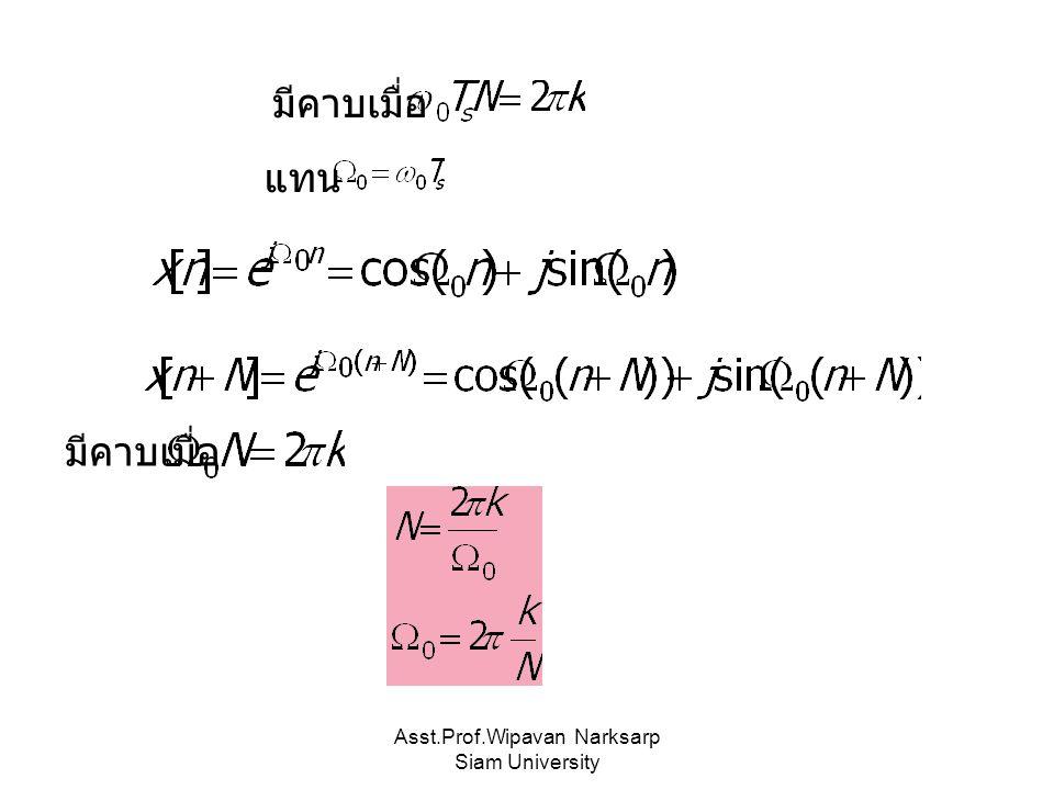 Asst.Prof.Wipavan Narksarp Siam University