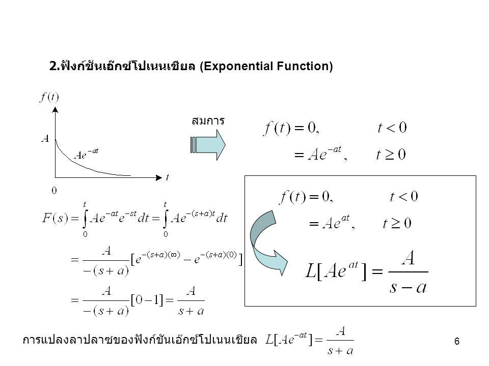 2.ฟังก์ชันเอ๊กซ์โปเนนเชียล (Exponential Function)