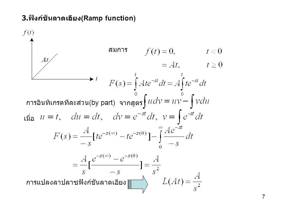 3.ฟังก์ชันลาดเอียง(Ramp function)