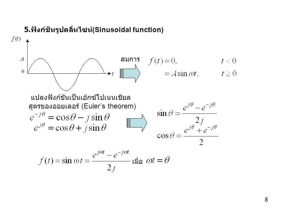 5.ฟังก์ชันรูปคลื่นไซน์(Sinusoidal function)