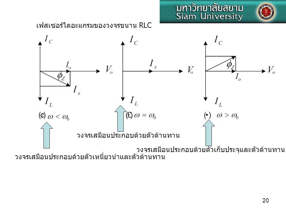 เฟสเซอร์ไดอะแกรมของวงจรขนาน RLC