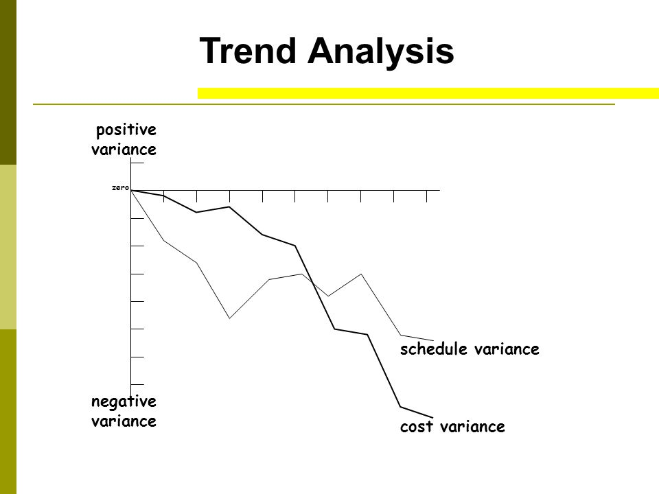 Trend Analysis positive variance schedule variance negative