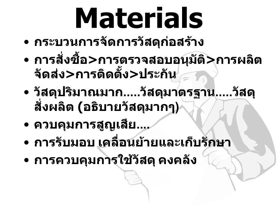 Materials กระบวนการจัดการวัสดุก่อสร้าง