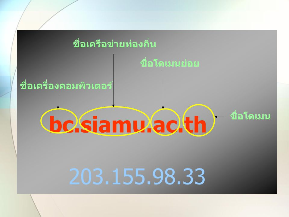 bc.siamu.ac.th 203.155.98.33 ชื่อเครือข่ายท่องถิ่น ชื่อโดเมนย่อย