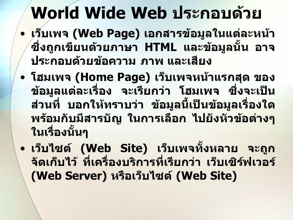 World Wide Web ประกอบด้วย