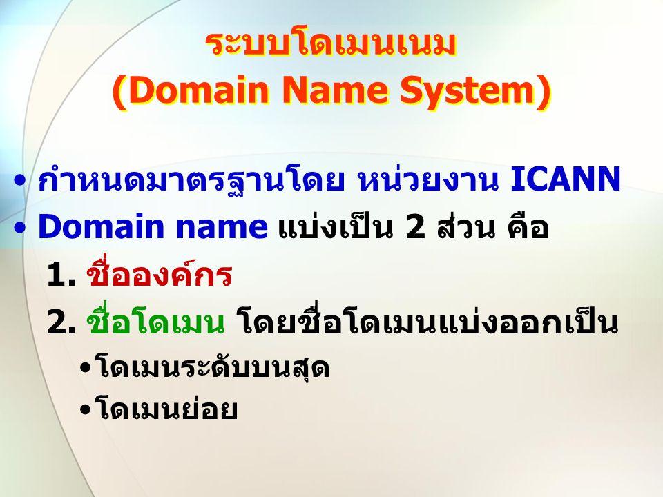 ระบบโดเมนเนม (Domain Name System)