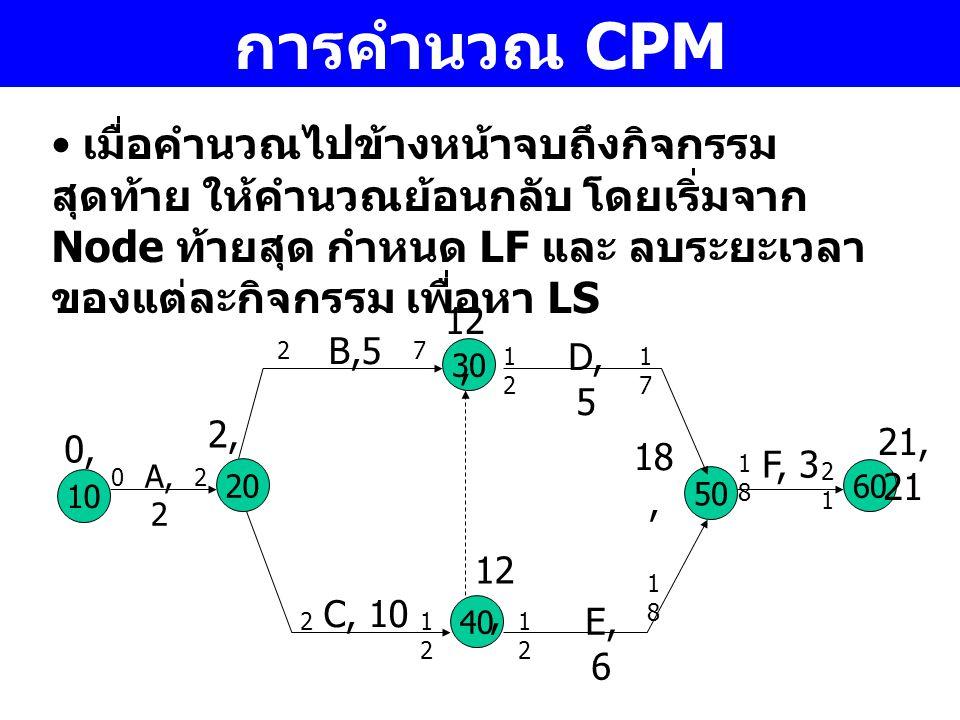 การคำนวณ CPM เมื่อคำนวณไปข้างหน้าจบถึงกิจกรรมสุดท้าย ให้คำนวณย้อนกลับ โดยเริ่มจาก Node ท้ายสุด กำหนด LF และ ลบระยะเวลาของแต่ละกิจกรรม เพื่อหา LS.