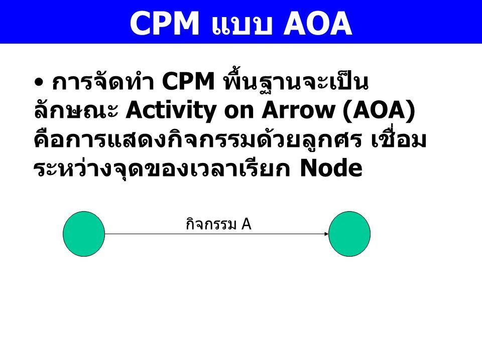 CPM แบบ AOA การจัดทำ CPM พื้นฐานจะเป็นลักษณะ Activity on Arrow (AOA) คือการแสดงกิจกรรมด้วยลูกศร เชื่อมระหว่างจุดของเวลาเรียก Node.