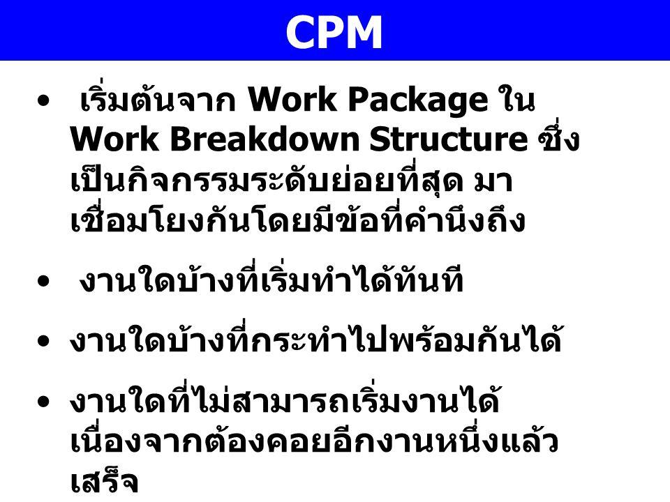 CPM เริ่มต้นจาก Work Package ใน Work Breakdown Structure ซึ่งเป็นกิจกรรมระดับย่อยที่สุด มาเชื่อมโยงกันโดยมีข้อที่คำนึงถึง.