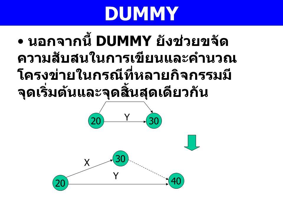 DUMMY นอกจากนี้ DUMMY ยังช่วยขจัดความสับสนในการเขียนและคำนวณโครงข่ายในกรณีที่หลายกิจกรรมมีจุดเริ่มต้นและจุดสิ้นสุดเดียวกัน.