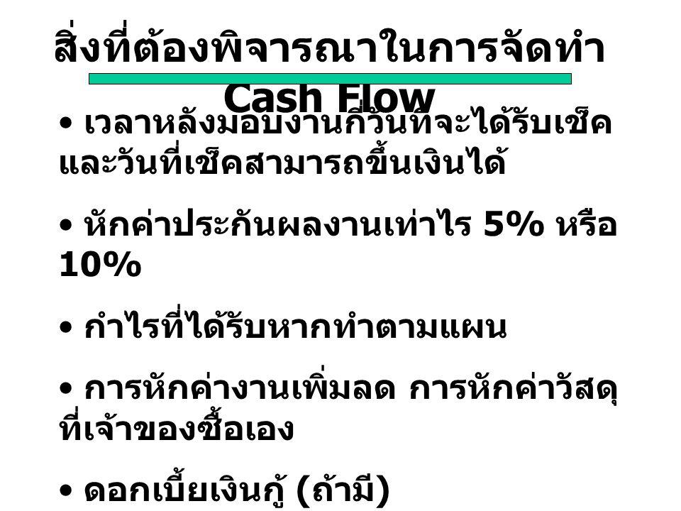 สิ่งที่ต้องพิจารณาในการจัดทำ Cash Flow