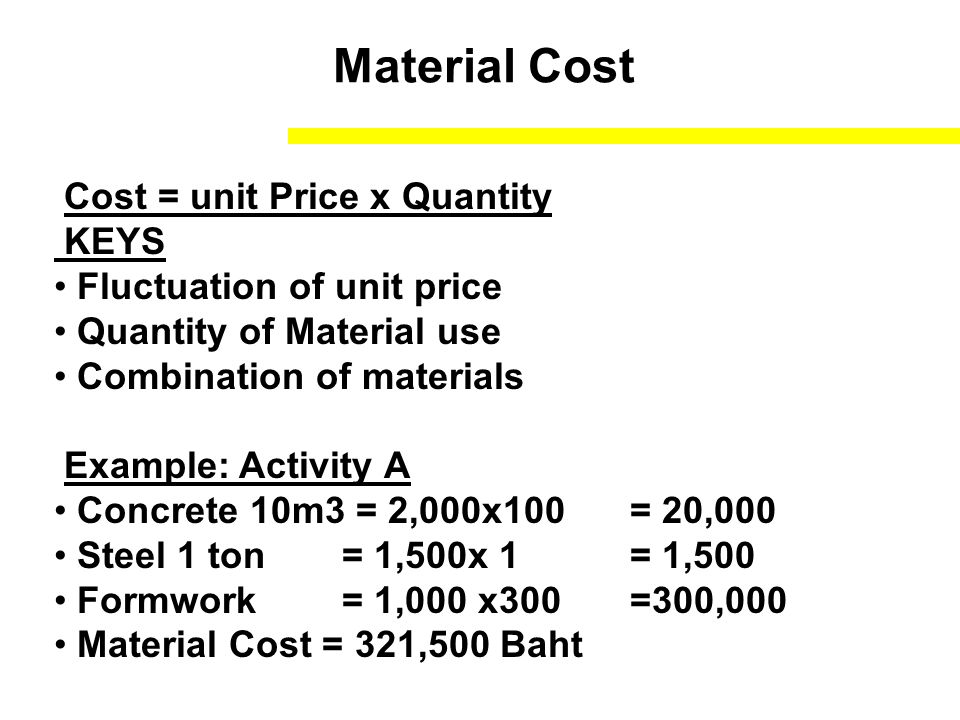 Material Cost Cost = unit Price x Quantity KEYS